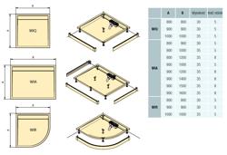 Sanswiss ILA WIA - brodzik prostokątny 90 x 150 cm, biały, pokrywa czarny mat